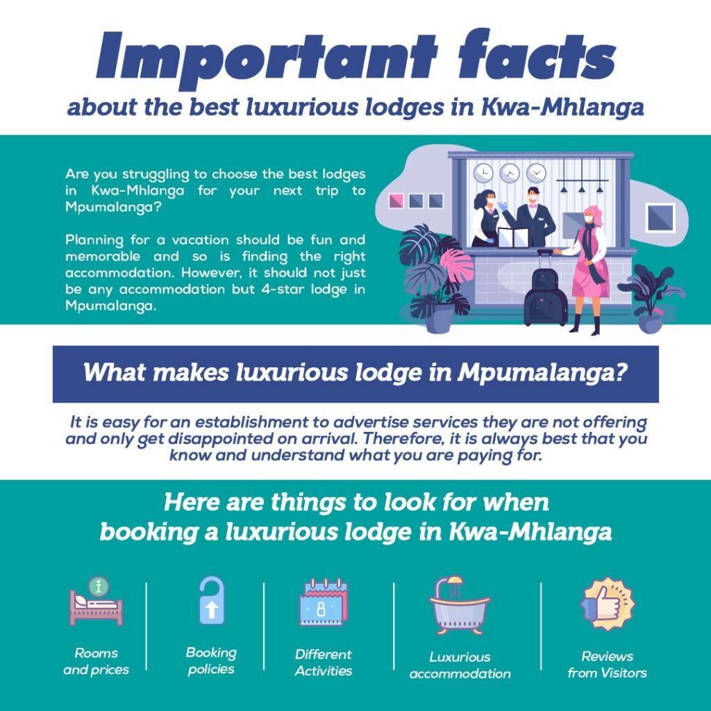 Lodges in Kwa-Mhlanga